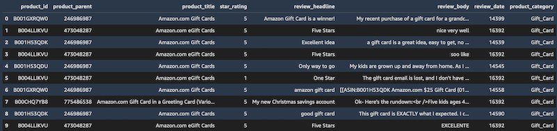 For this user, after running the same SELECT query in the Studio notebook, the query output only includes a subset of columns for the amazon_reviews_parquet table.